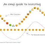 What can emojis teach us about Investing?